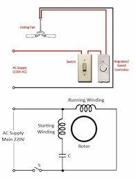 fans wiring diagram wiring diagram sch