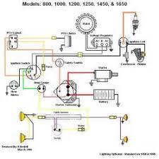 wiring diagram for cub cadet ltx 1050 readingrat net Cub Cadet Wiring Harness cub cadet wiring diagram for ltx 1050 cub discover your wiring,wiring diagram cub cadet wiring harness diagram
