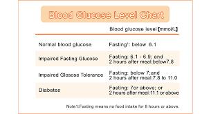 Pathology Information Diabetes For Patients Celki Vitalaire