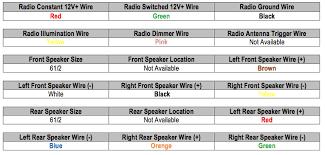2017 hyundai elantra wiring diagram harness 2000 sonata radio Hyundai Radio Wiring Diagram 2017 hyundai elantra wiring diagram wiring diagram radio wiring automotive diagrams hyundai radio wiring diagram 2008
