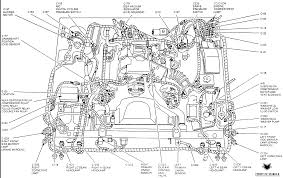 wiring diagram for 1998 ford crown vic wiring discover your 91 grand marquis wiring diagram