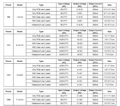 Светодиодный драйвер лампы, источник питания 300mA 600mA ...