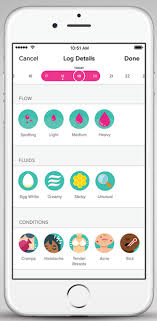 Fitbit Types Chart Fitbit Launches Period And Ovulation Tracking Platform