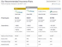 health insurance quotes impressive quotes on health insurance 44billionlater