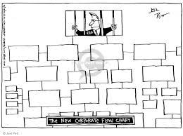 Flow Chart Cartoon The Flowchart Comics And Cartoons The Cartoonist Group