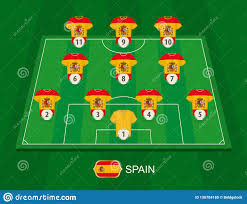 Soccer Lineups Soccer Field With The Spain National Team Players Stock