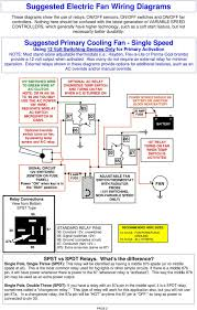 similiar flex a lite fan wiring keywords flex a lite fan controller wiring diagram flex all wiring diagrams