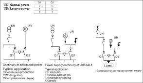generator automatic changeover switch wiring diagram generator generator automatic changeover switch circuit diagram generator on generator automatic changeover switch wiring diagram