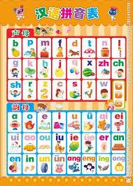 44 Methodical Hanyu Pinyin Chart