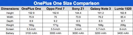 one plus one size oneplus one size and dimensions backlash
