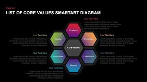 Ppt Smart Art List Of Core Values Smartart Diagram Ppt Template
