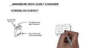 Frageorientiertes Lesen Und Schreiben Mit Sq3r F R Die Vwa Youtube