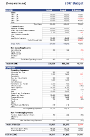 Sample Nonprofit Budget Template Shooters Journal