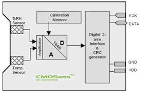 similiar humidity diagram keywords humidity sensor schematic circuit diagram wiring diagram quiz