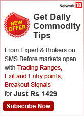 Mcx Gold Live Chart Today Gold Rate Today Gold Price In India Live Gold Price