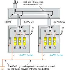 nec code 400 amp service diagram diy enthusiasts wiring diagrams \u2022  sizing building steel bond rh forums mikeholt com 400 amp meter base with 2 200 amp breakers 400 amp meter base with 200 amp breaker for panels