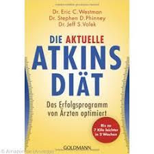 Carb, rezepte: Diät-, ernährungsplan zum, abnehmen