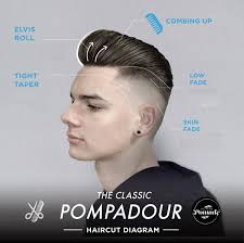 Trendy Hair Styling For Men With Undercut 2016 Infographic