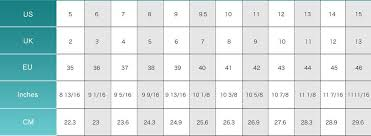 Symbolic European Shoe Size Chart For Women 20 Best Of