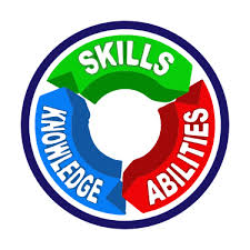 What Are Skills And Abilities Knowledge Skills And Abilities Ksas In Career Development