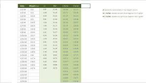 weight loss chart screenshot 2