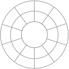 Multiplication Division Facts Wheel