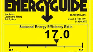 Seer Rating Chart What Is A Seer Rating Air Conditioner Efficiency Explained