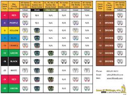 Jic To An Chart 13 Paradigmatic Jic Fittings Chart