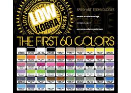Kobra Color Chart Design Context Kobra