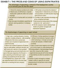 International Assignment Policy Template 15 Policy Memo Templates ...