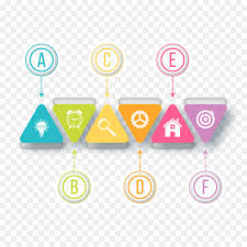 Triangle Classification Chart Infographic Chart Icon Color Triangle Classification