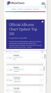 Midweek Album Chart Lisa Stansfield Latest Blog Lisa Stansfield The