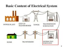 operation & maintenance of 33 11 kv substation at dhaka palli bidyut Substation Transformer Diagram basic content of electrical system 8 substation transformer connections
