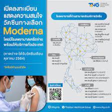 Thonburi Healthcare Group - Home