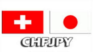 Forex Trading Signal Sell Chf Jpy The Chart Wizard C
