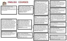 dissertation topics of psychology undergraduate geography