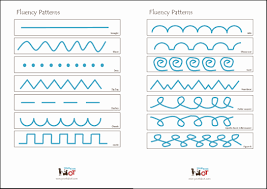 Writing Patterns Extraordinary Your Kids OT Blog Your Kids OT