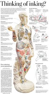 Thinking about inking? | Tattoo, Tatting and Piercings