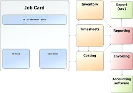 Workshop Job Sheet Template Free Card Download Dazzleshots Info