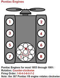 pontiac v8 engine pontiac firing order jpg