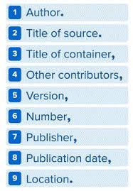 Mla Website Citation Format Mla Style Citation Styles Playbook Jessup Playbooks At