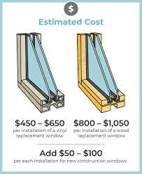 double pane windows costs 2020 s