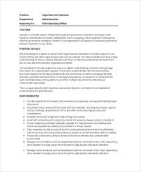 Food And Beverage Job Descriptions Food And Beverage Supervisor Job ...