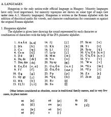 The old hungarian script is an alphabetic writing system used for writing the hungarian language. Ica Course On Toponymy