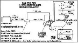 similiar ford f fuel system keywords fuel pump wiring diagram and 1989 ford f 150 fuel system gridgit com