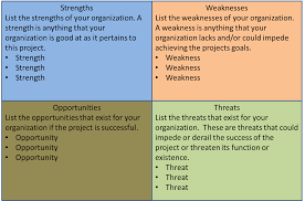 using the tools in your performance excellence toolbox part i figure 5 swot analysis using ms powerpoint