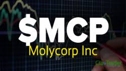 Molycorp Stock Chart Mcp Claytrader Com