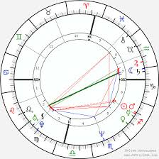 Macron Natal Chart Astrotheme Astrotheme Birth Chart Astrology And Natal Of