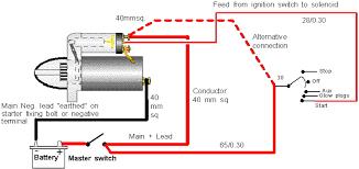 starter motor wiring diagram starter wiring diagrams online