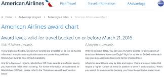 American Airlines Flight Miles Chart The Secret To Business Class Award Availability To Europe On